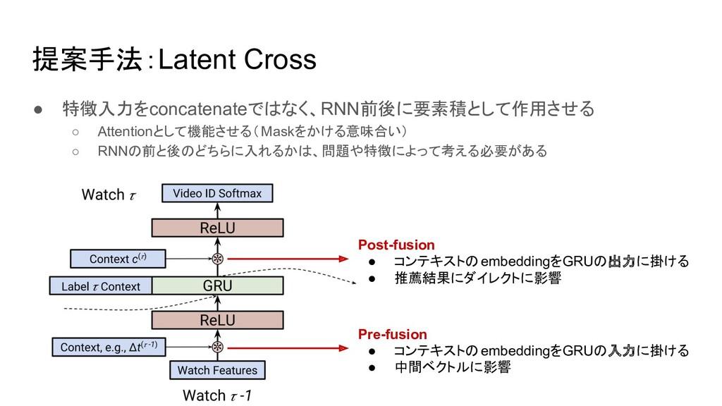提案手法:Latent Cross ● 特徴入力をconcatenateではなく、RNN前後に...