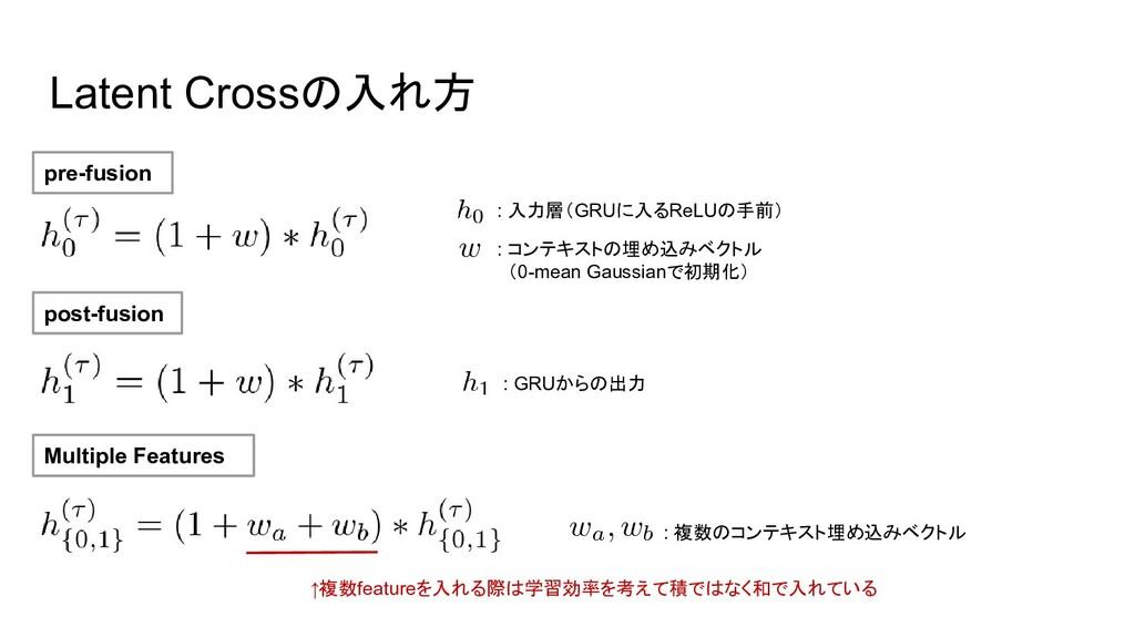 Latent Crossの入れ方 pre-fusion post-fusion : 入力層(G...