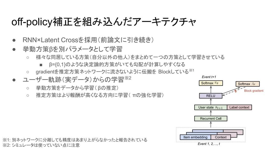 off-policy補正を組み込んだアーキテクチャ ● RNN×Latent Crossを採用...