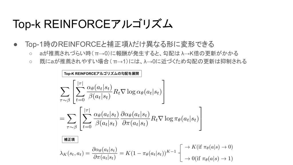 Top-k REINFORCEアルゴリズム ● Top-1時のREINFORCEと補正項λだけ...