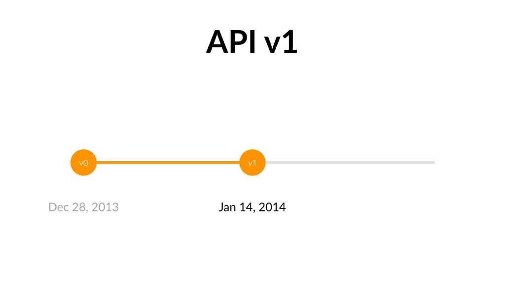 Jan 14, 2014 Dec 28, 2013 v0 v1 API v1