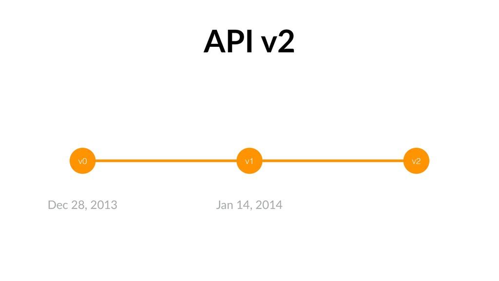 Jan 14, 2014 Dec 28, 2013 v0 v1 v2 API v2