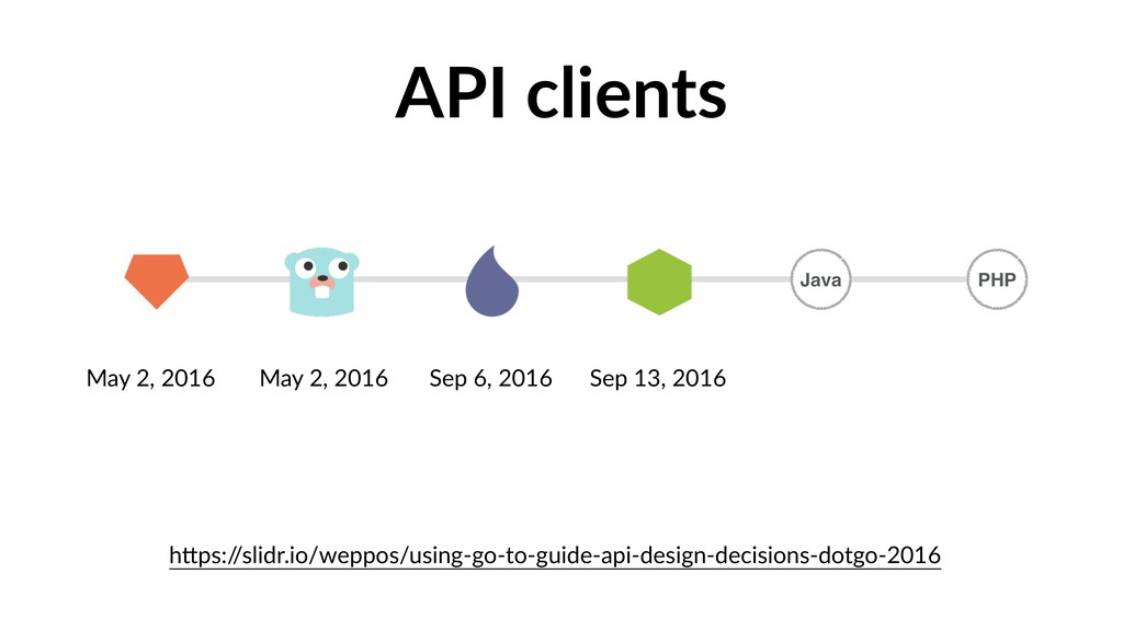May 2, 2016 API clients Java PHP May 2, 2016 Se...
