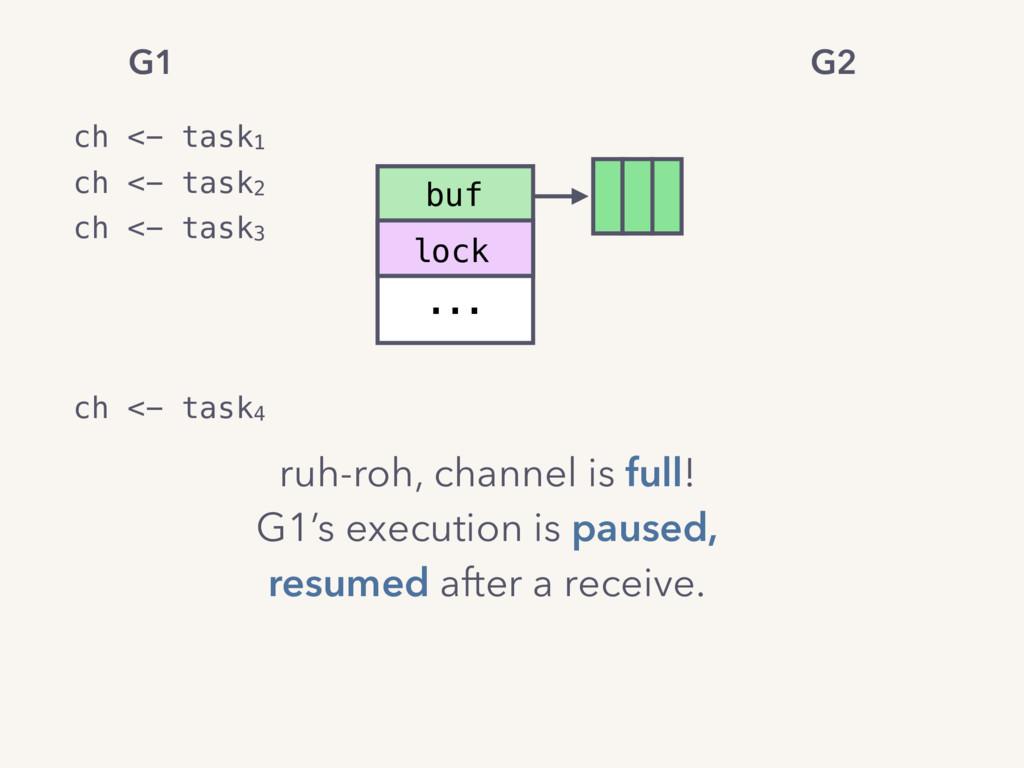 buf ... lock ch <- task1 ch <- task2 ch <- task...