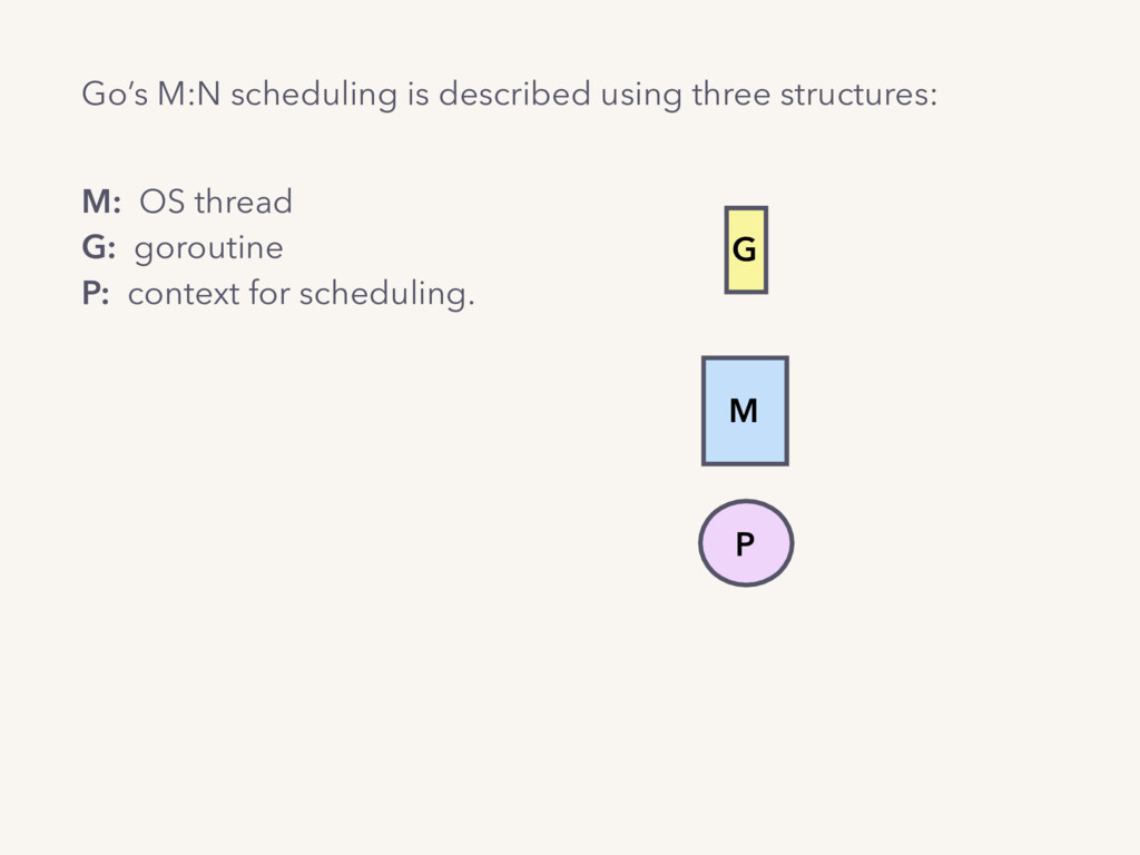 M P G Go's M:N scheduling is described using th...