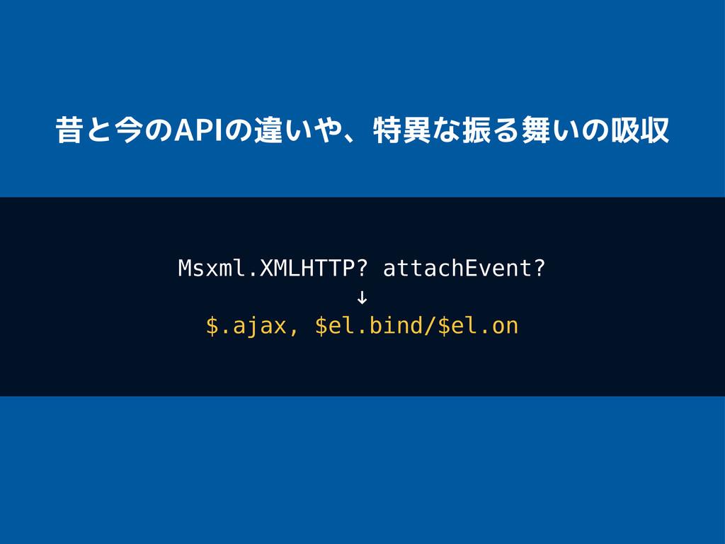 昔と今のAPIの違いや、特異な振る舞いの吸収 Msxml.XMLHTTP? attachEve...