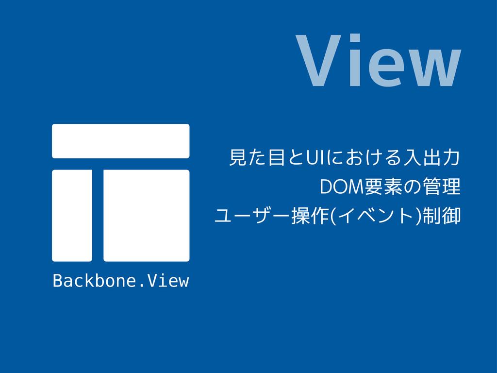  Backbone.View View 見た目とUIにおける入出力 DOM要素の管理 ユーザ...