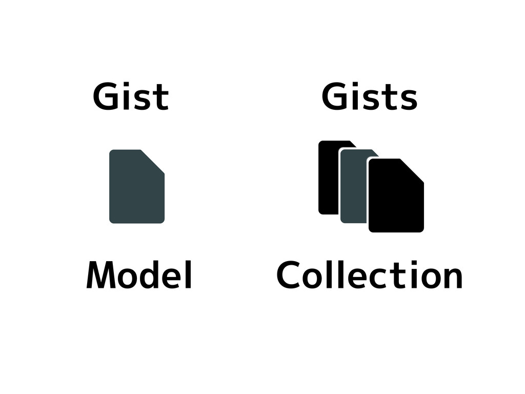Model Collection Gist Gists