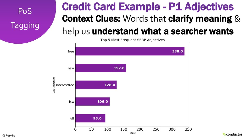 PoS Tagging Credit Card Example - P1 Adjectives...