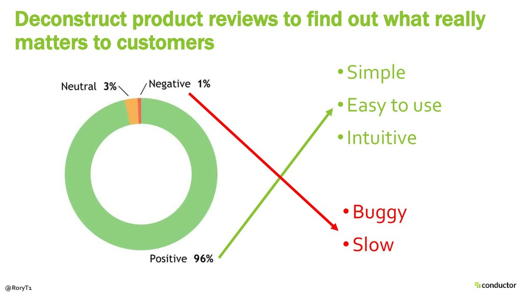 Deconstruct product reviews to find out what re...