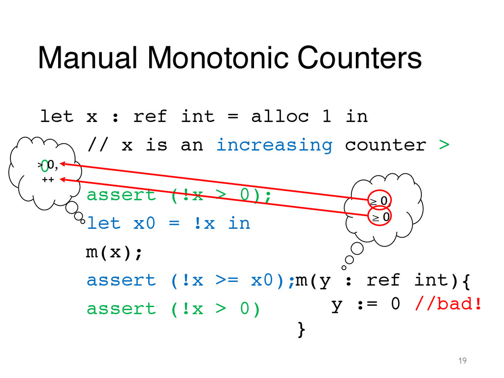 Manual Monotonic Counters let x : ref int = all...