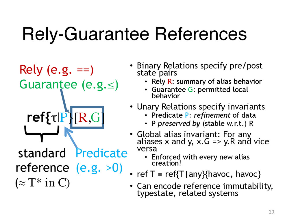 Rely-Guarantee References • Binary Relations sp...