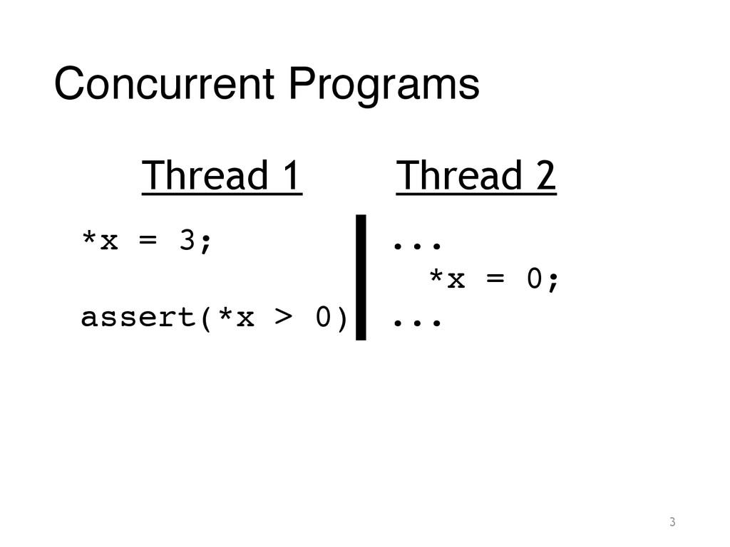 "Concurrent Programs *x = 3;! "" assert(*x > 0); ..."