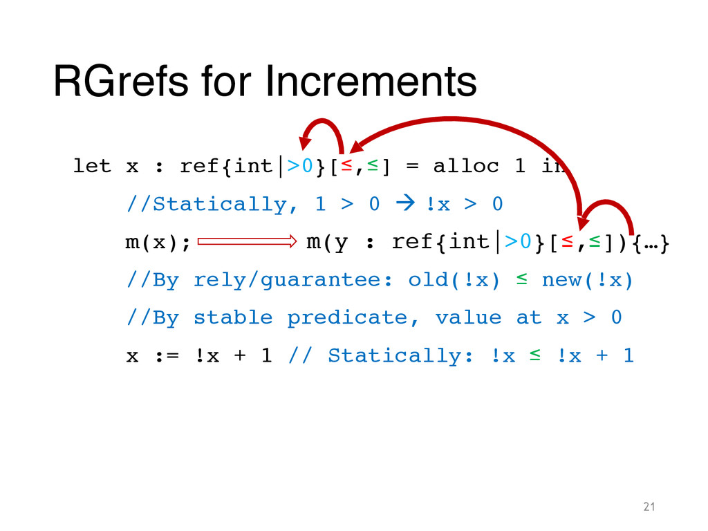 RGrefs for Increments let x : ref{int|>0}[≤,≤] ...