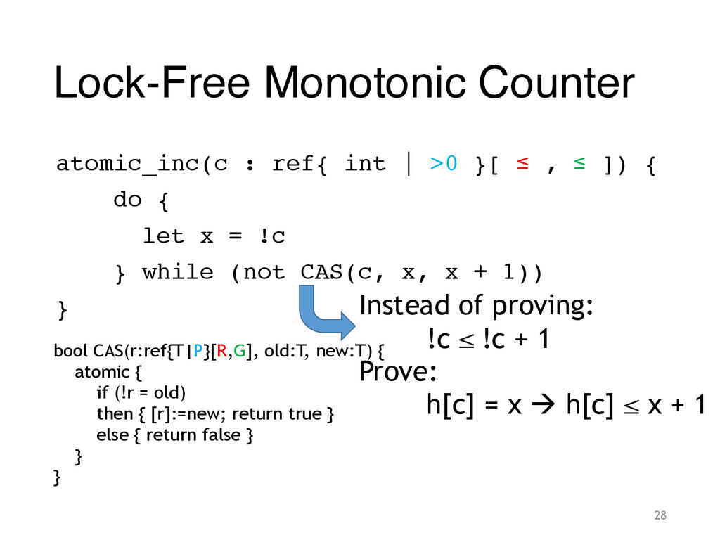 Lock-Free Monotonic Counter atomic_inc(c : ref{...