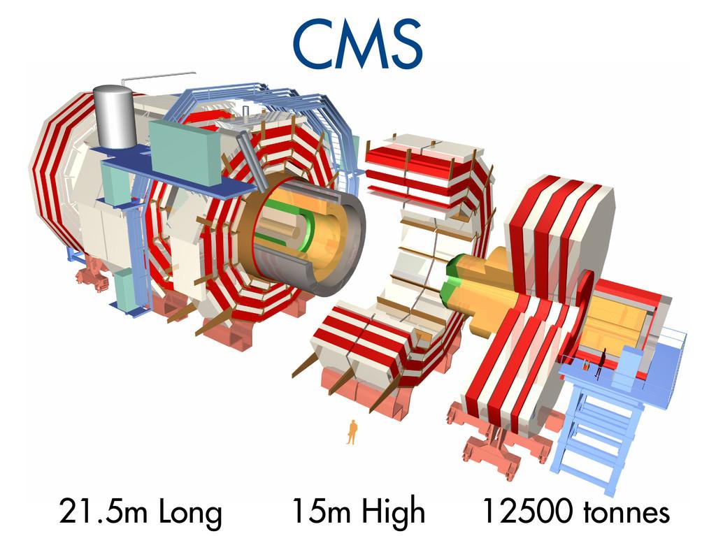 CMS 21.5m Long 15m High 12500 tonnes