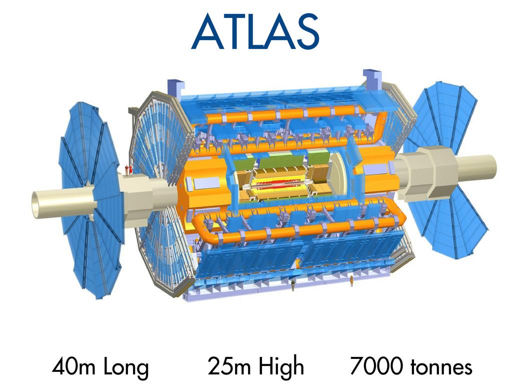 40m Long 25m High 7000 tonnes ATLAS