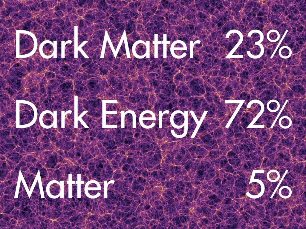 Dark Matter Dark Energy Matter 23% 72% 5%