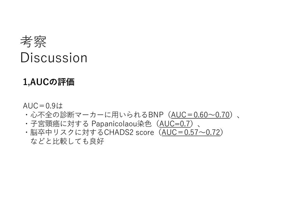考察 Discussion AUC=0.9は ・⼼不全の診断マーカーに⽤いられるBNP(AUC...