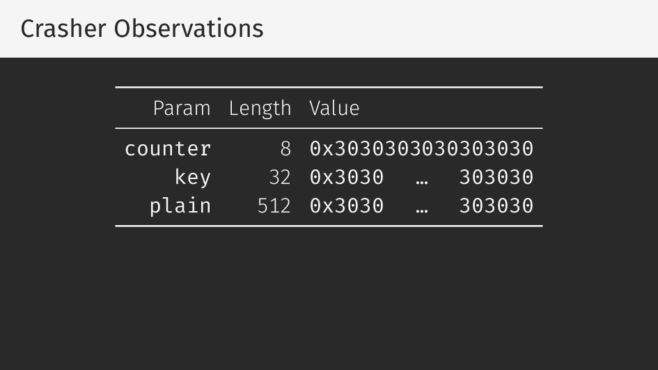 Crasher Observations Param Length Value counter...