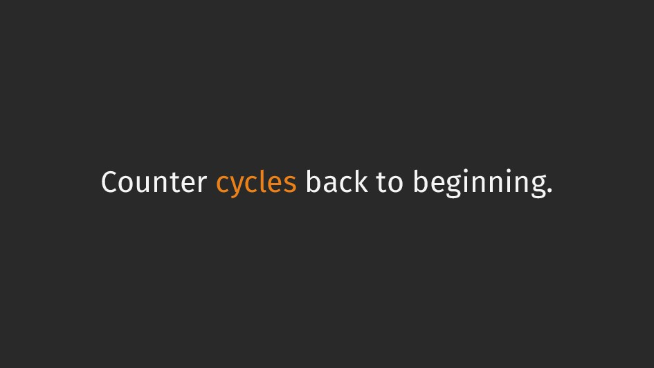Counter cycles back to beginning.