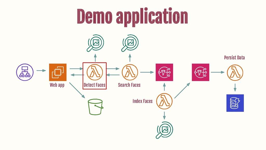 Demo application Search Faces Web app Index Fac...