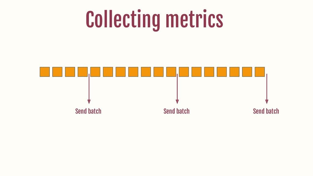 Collecting metrics Send batch Send batch Send b...