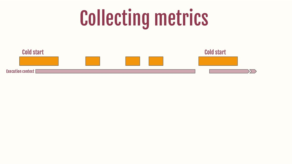 Cold start Cold start Execution context Collect...