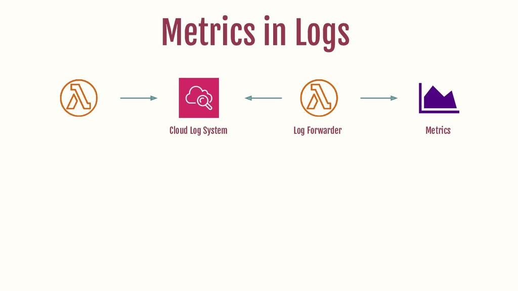 Metrics in Logs Cloud Log System Log Forwarder ...