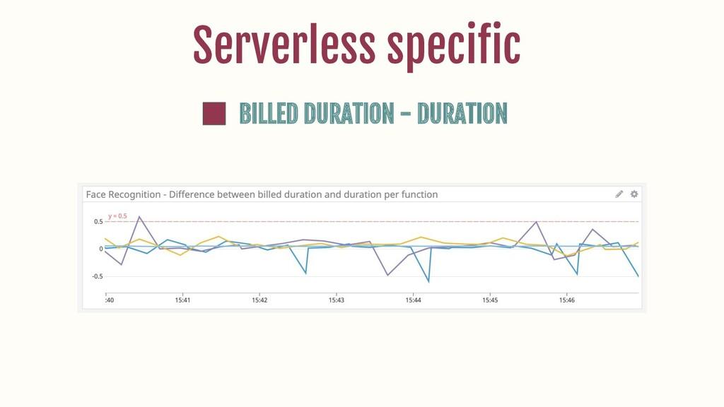 BILLED DURATION - DURATION Serverless specific