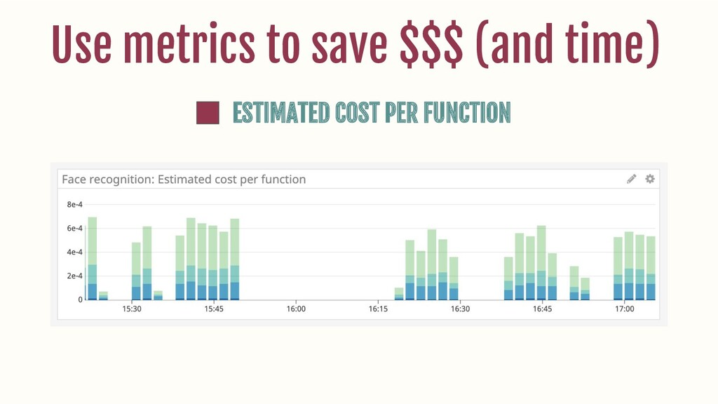 Use metrics to save $$$ (and time) ESTIMATED CO...