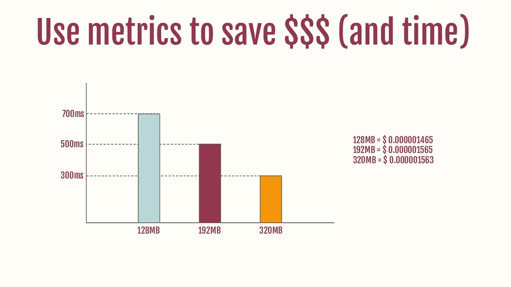 Use metrics to save $$$ (and time) 700ms 500ms ...