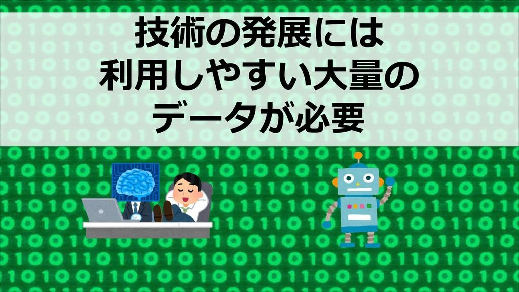 CC-BY 4.0 技術の発展には 利用しやすい大量の データが必要