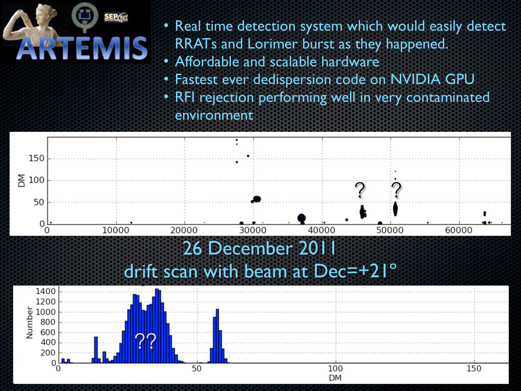 • Real time detection system which would easily...
