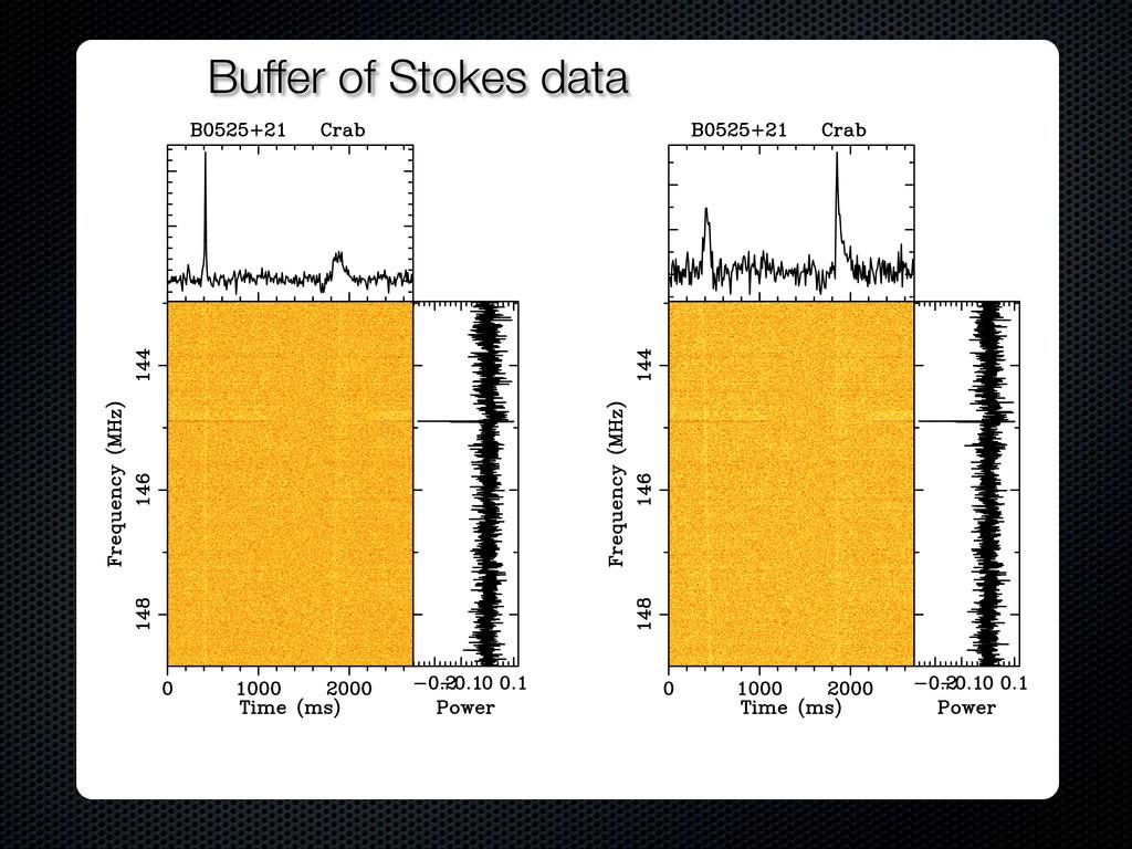 Buffer of Stokes data