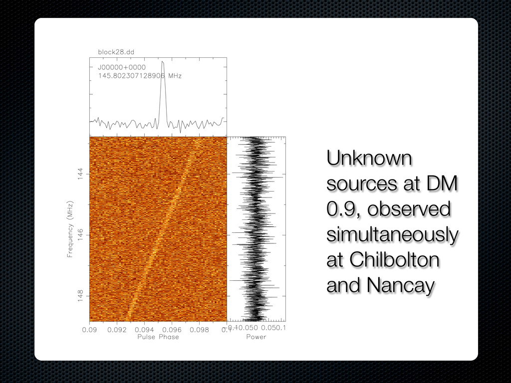 Unknown sources at DM 0.9, observed simultaneou...