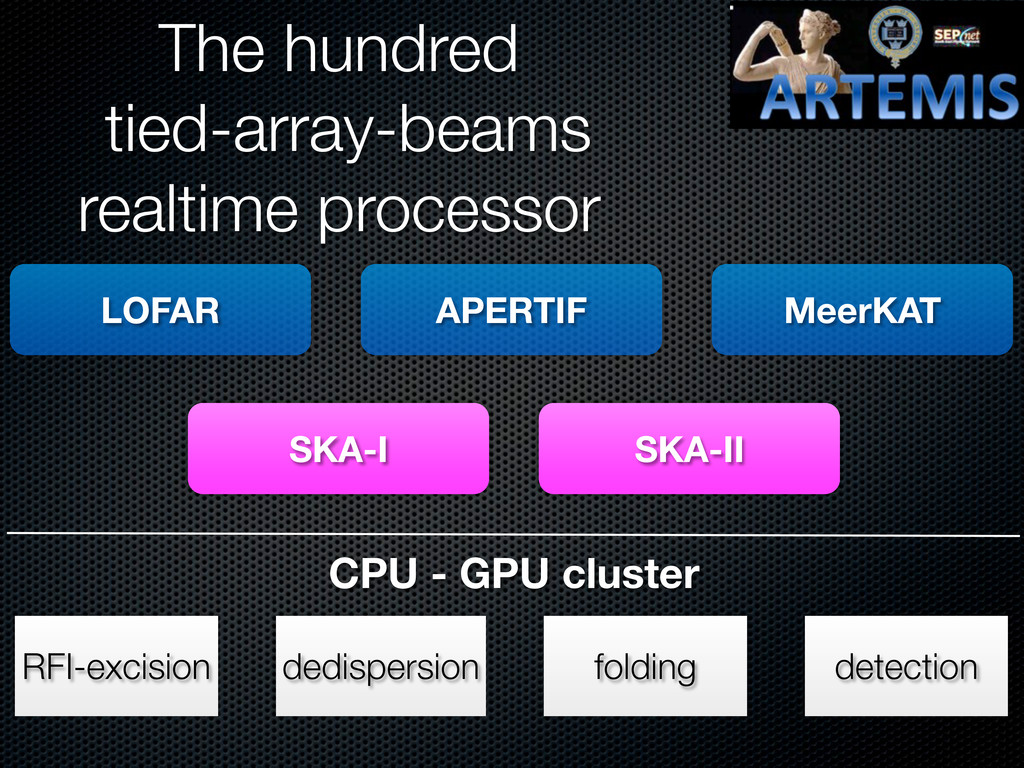 The hundred tied-array-beams realtime processor...