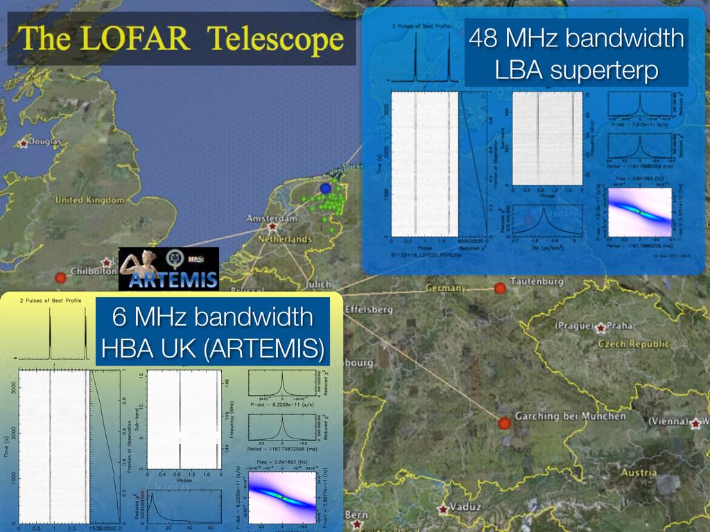 6 MHz bandwidth HBA UK (ARTEMIS) 48 MHz bandwid...