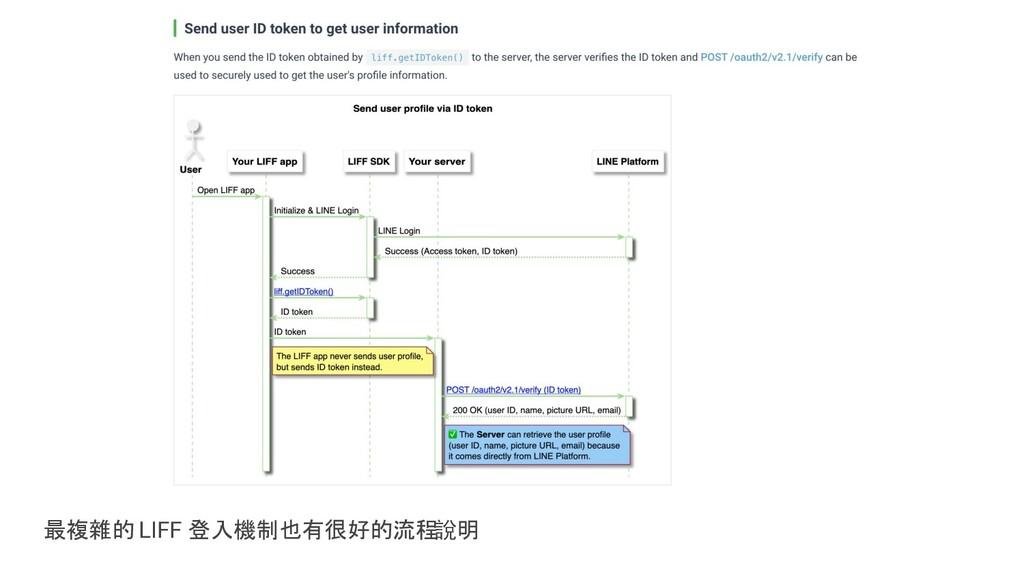 最複雜的 LIFF 登入機制也有很好的流程說明