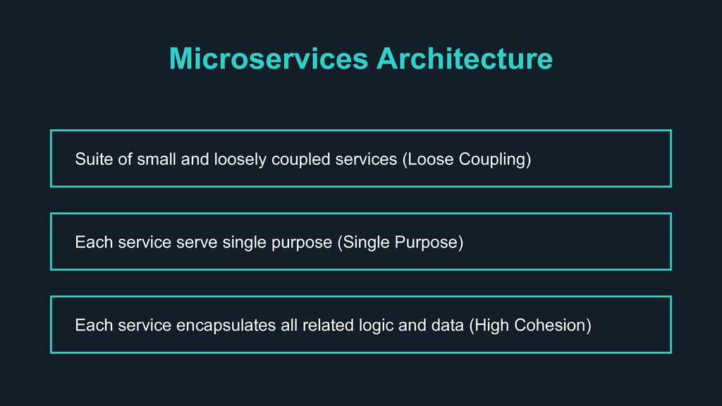 Microservices Architecture Suite of small and l...