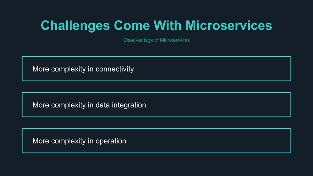 Challenges Come With Microservices Disadvantage...