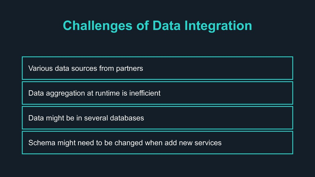 Challenges of Data Integration Schema might nee...