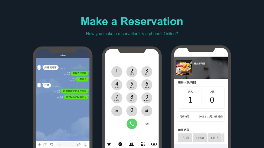 Make a Reservation How you make a reservation? ...