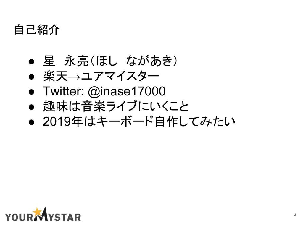 自己紹介 2 ● 星 永亮(ほし ながあき) ● 楽天→ユアマイスター ● Twitter: ...