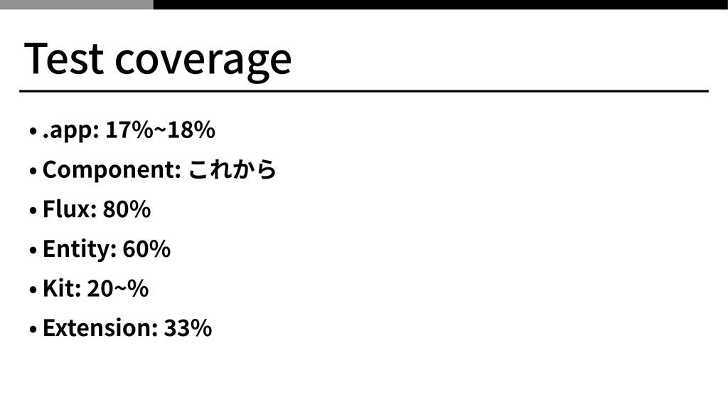 Test coverage • .app: %~ % • Component: これから • ...