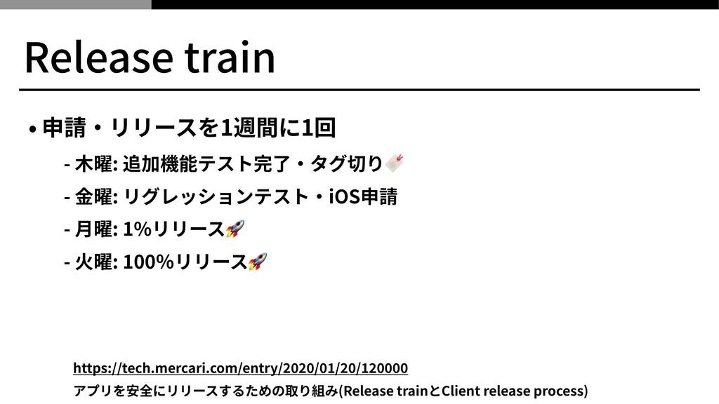 Release train • 申請‧リリースを1週間に1回 - ⽊曜: 追加機能テスト完了‧...