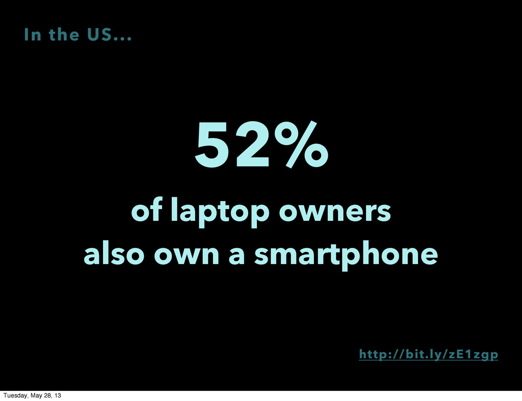 52% of laptop owners also own a smartphone http...