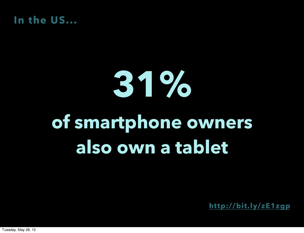 31% of smartphone owners also own a tablet http...