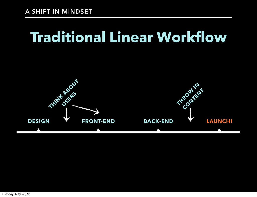 A SHIFT IN MINDSET Traditional Linear Workflow ...