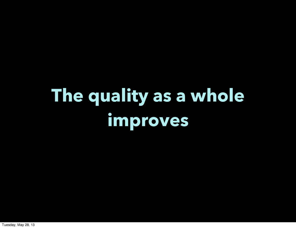 The quality as a whole improves Tuesday, May 28...